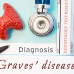 Νόσος Graves'